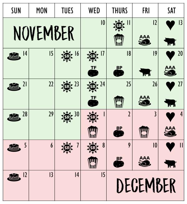 Sugar Road Dates & Grub Types